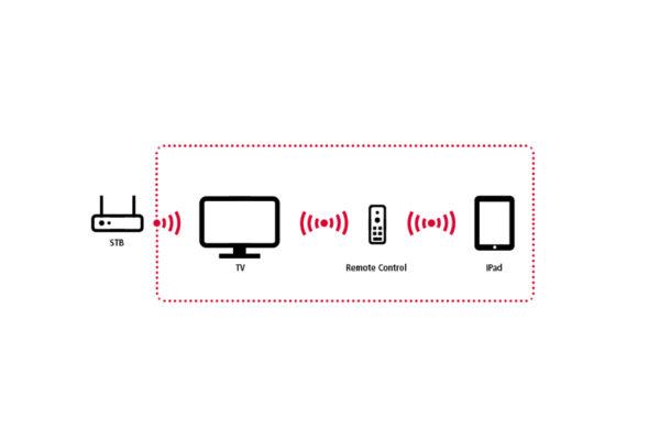 VDA_Multimedia_PowerTV_OnAir_brand_identity_packaging_matteo_palmisano16