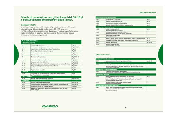 Venchiaredo_bilancio_sostenibilità_Doris_Palmisano19