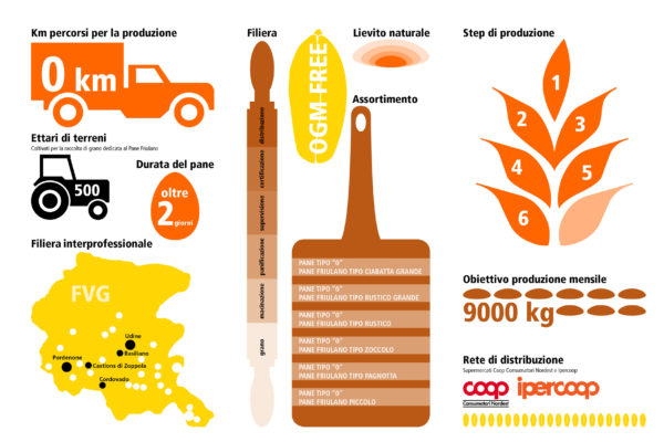 infografica_coop_matteo_palmisano3