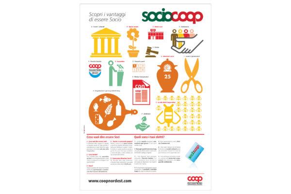 infografica_coop_matteo_palmisano4