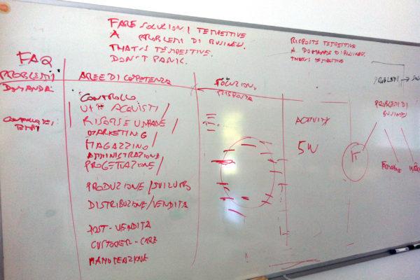 tempestive_diagramma_company_profile_matteo_palmisano
